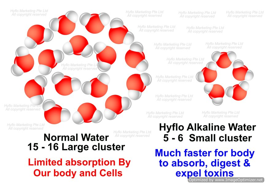 water cluster, micro clustered water, micro clustered water machine, micro clustered water molecules