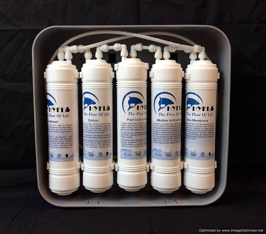 water filters, water filtration system for home, filtered water, under sink water filter